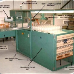 APU Auto Tray Packing Unit with Slipsheet